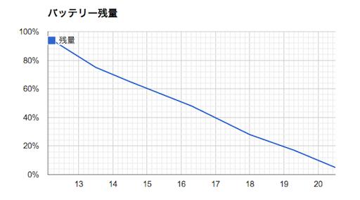arrows-nx-f06e-battery-01.png