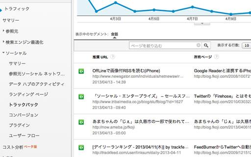google-analytics-inbound-link.jpg