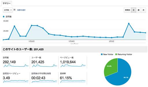 jigadoribu-analytics-01.jpg